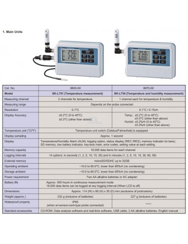 Temperature and Humidity Datalogger L750 Series
